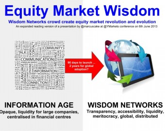 Equity Market Wisdom (r)evolution