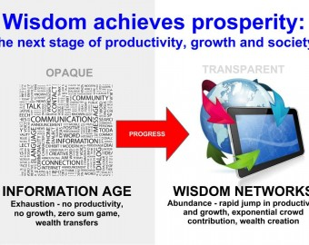 'The Shift' / Wisdom achieves prosperity