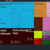 The Observatory of Economic Complexity visualisation tool upgraded … new data and easier insights into prosperity