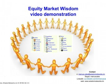 Equity Market Wisdom demonstrated