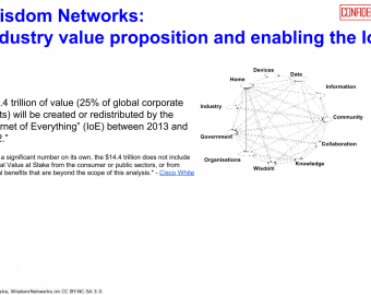 Industry value proposition and enabling the IoE