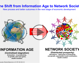 The Shift from Information Age to Network Society (4:28 video)