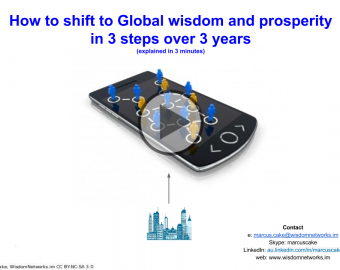 Global wisdom and prosperity in 3 steps (3:01 video)