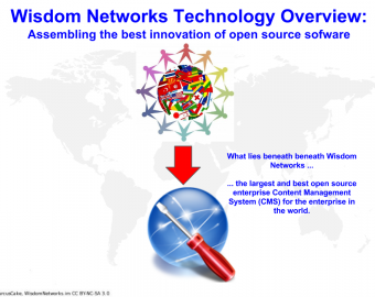 Wisdom Networks technology overview