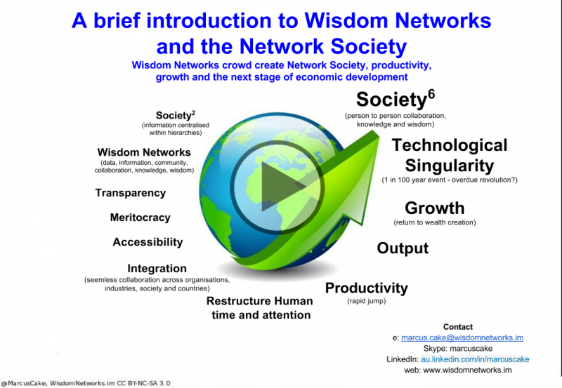 10 minute video briefing on Wisdom Networks and Network Society available