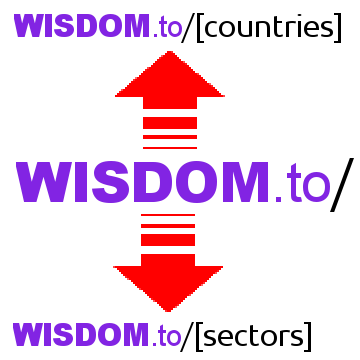 WISDOM.TO : Our new domain name is more memorable! Think wisdom.to/countries and wisdom.to/sectors